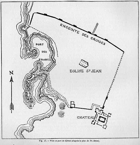 Ville et port de Gibelet