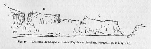 Châteaux de Shoghr et Bakas