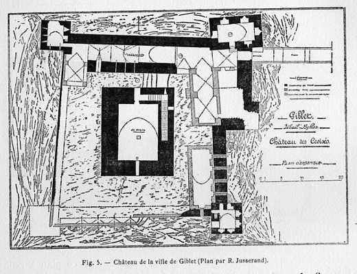Château de la ville de Giblet