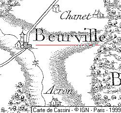Seigneurie du Temple de Beurville