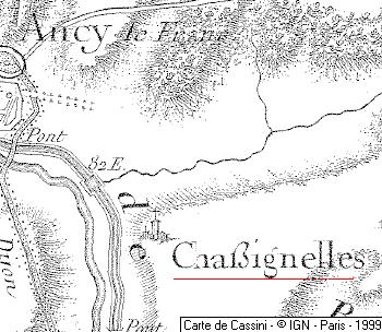 Domaine du Temple à Chassignelles
