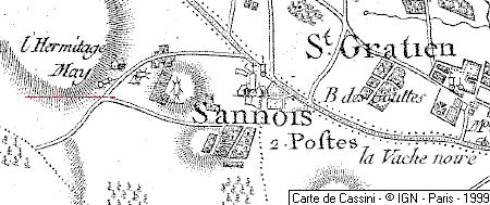 Château du Mail, domaine du Temple