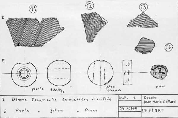 Etudes des matériaux