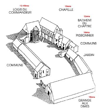 Commanderie Le Petit-louvre