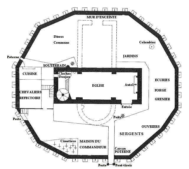 Plan du domaine du Temple