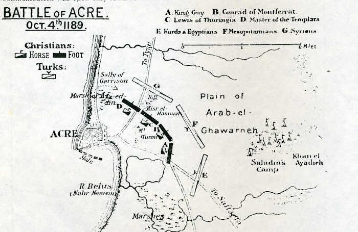 Saint-Jean d'Acre - Charles Oman - 1898